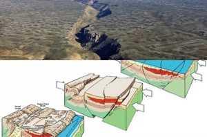Gempa Bumi Tektonik Pergeseran Lempeng