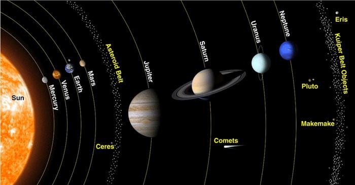 Pengertian Planet Dan Ciri-Cirinya