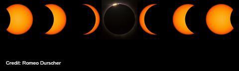 Tahapan terjadinya gerhana matahari total
