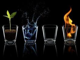 Pengertian Kimia : Cabang Ilmu, Contoh Zat Rumus dan Pelajaran SMA