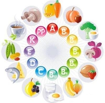 Pengertian Vitamin : Macam Jenis, Fungsi Manfaat dan Contohnya