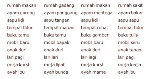 Pengertian Frasa : Ciri Ciri, Jenis Jenis dan Contoh