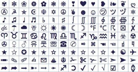 Pengertian Simbol : Macam Jenis, Fungsi dan Contoh