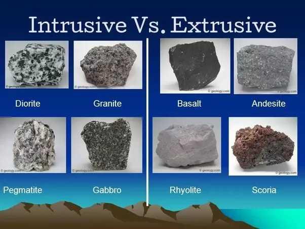 Batuan Beku : Pengertian, Ciri Khusus, Jenis dan Contoh - Jagad.id