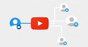 Algoritma Youtube Terbaru