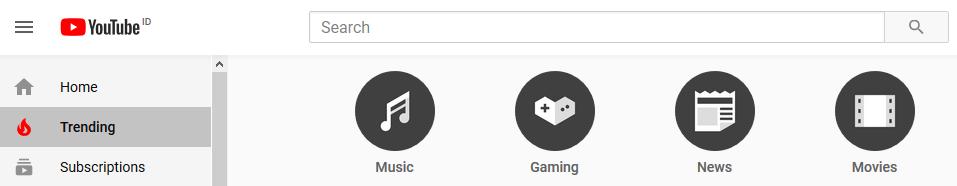 Niche Youtube