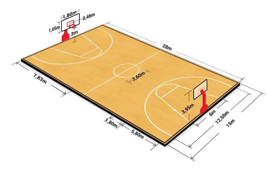 Gambar Ukuran Lapangan Bola Basket Lengkap