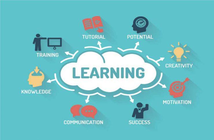 Macam Macam Contoh Metode Strategi Pembelajaran