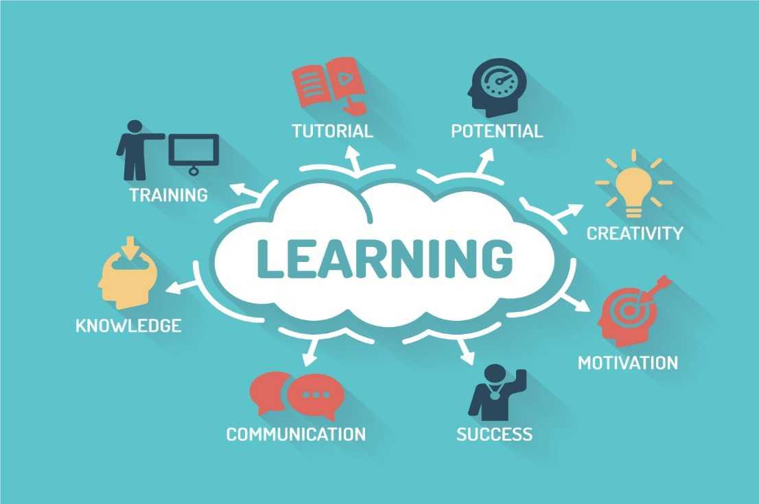 Pengertian Strategi Pembelajaran Dan Contohnya - Jagad.id