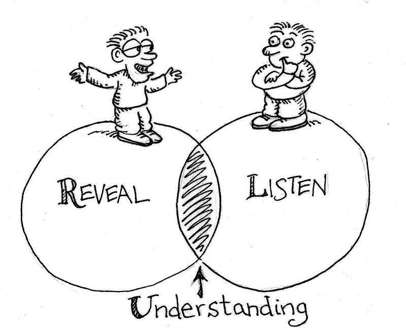 Menciptakan Komunikasi yang Baik