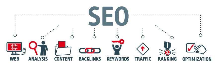 Tips dan Trik Cara Optimasi Website dan Blog Gratis Mudah Cepat Aman