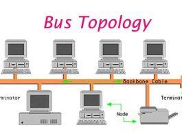 Topologi Bus - Jaringan Komputer