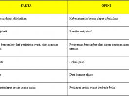 Gambar Tabel Perbedaan Fakta dan Opini dan Contoh Kalimat