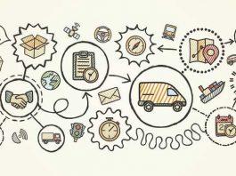 Pengertian Logistik Adalah Tujuan, Manfaat, dan Aktivitas