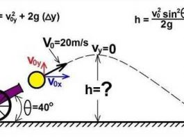 Ruang Lingkup Fisika