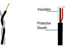 Pengertian Konduktor Syarat, Karakteristik dan Jenisnya
