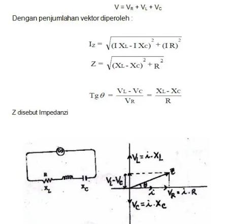 Impedanzi