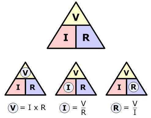 Definisi Hambatan (Simbol Ohm) Adalah Arti Pengertian, Hukum, Rumus
