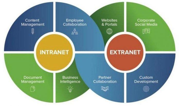 Internet, Intranet, Ekstranet Pengertian dan Perbedaan