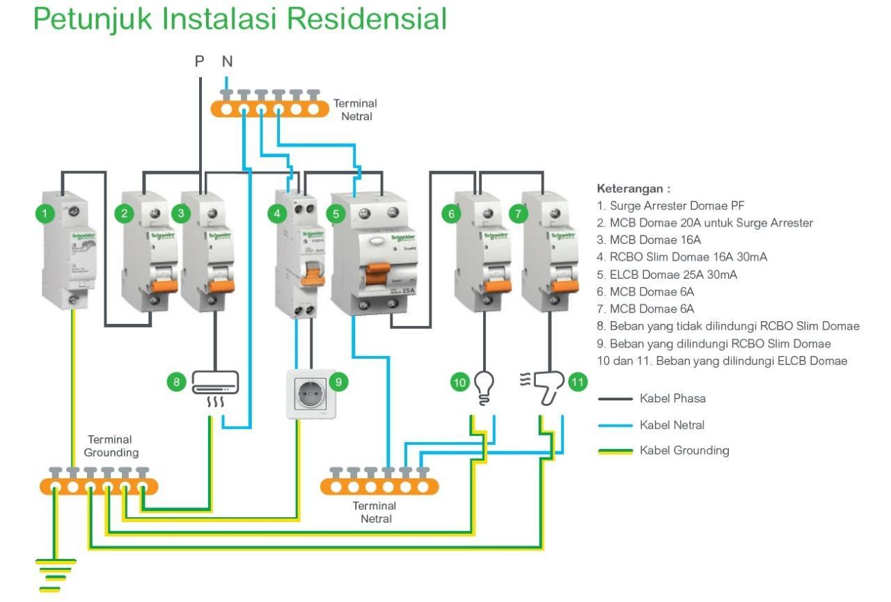 panduan instalasi listrik tutorial