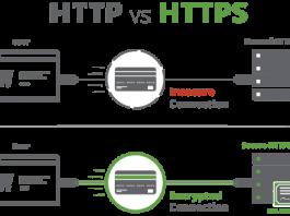 Pengertian HTTPS Adalah Contoh Website Blog Kelebihan, Kekurangan, Cara Instal, Fungsi dan Cara Kerja