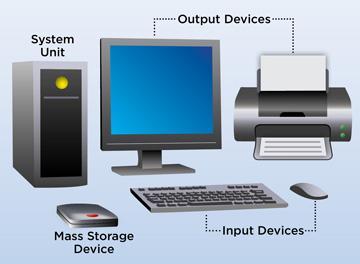 Pengertian Perangkat Keras Adalah Arti Hardware Definisi Cara Kerja, Macam Jenis dan Contoh Fungsi