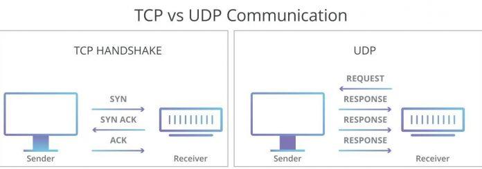 Pengertian UDP Adalah Definisi Arti Fungsi, Lapisan, Perbedaan Cara Kerja, Kelebihan dan Kekurangan