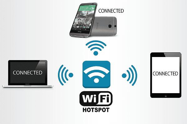 Pengertian Wifi Adalah Definisi Arti Fungsi, Manfaat, Cara Kerja, Kelebihan dan Kekurangan