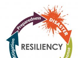 Pengertian Mitigasi Adalah Arti Definisi Tujuan, Macam Jenis, Bencana Alam dan Contoh Kegiatan