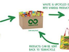 Pengertian Recycle Adalah Definisi Arti Contoh Kegiatan dan Tindakan