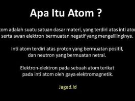 Pengertian Atom Adalah Arti Definisi Partikel, Massa, Nomor, Gaya, Muatan dan Bentuk
