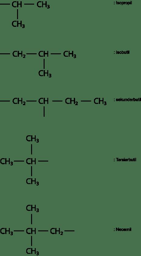 Penggunaan Isopropil, Isobutol, Neoami dll