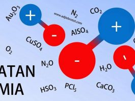 Ikatan Kimia, Pengertian - Jenis Ikatan Kimia
