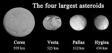 Pengertian Asteroid Adalah Ciri Ciri, Jenis, Klasifikasi dan Contoh