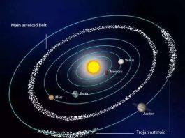 Pengertian Sabuk Asteroid Sejarah, Cici Ciri, Proses Terbentuknya dan Fakta